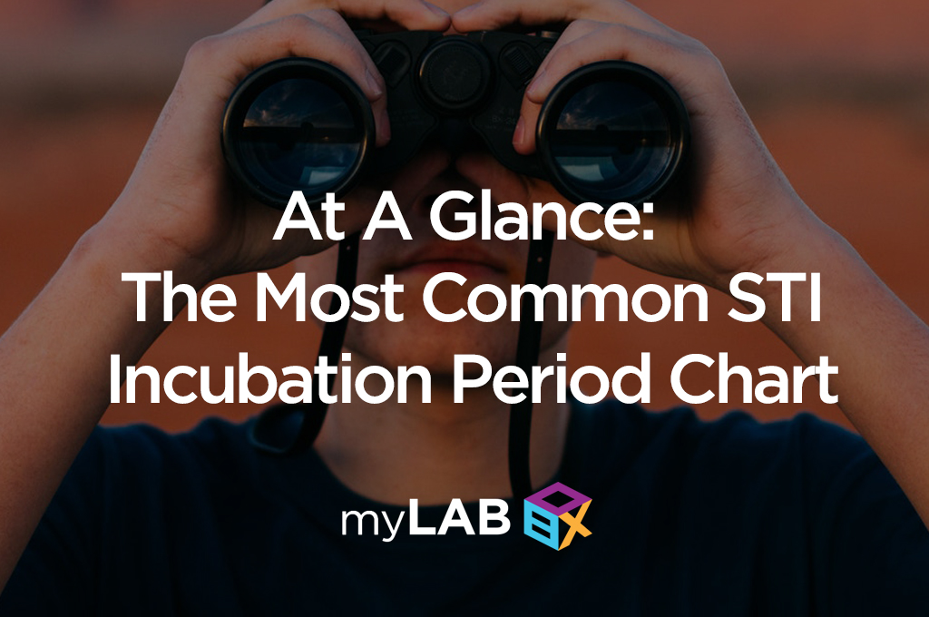At A Glance: The Most Common STI Incubation Period Chart